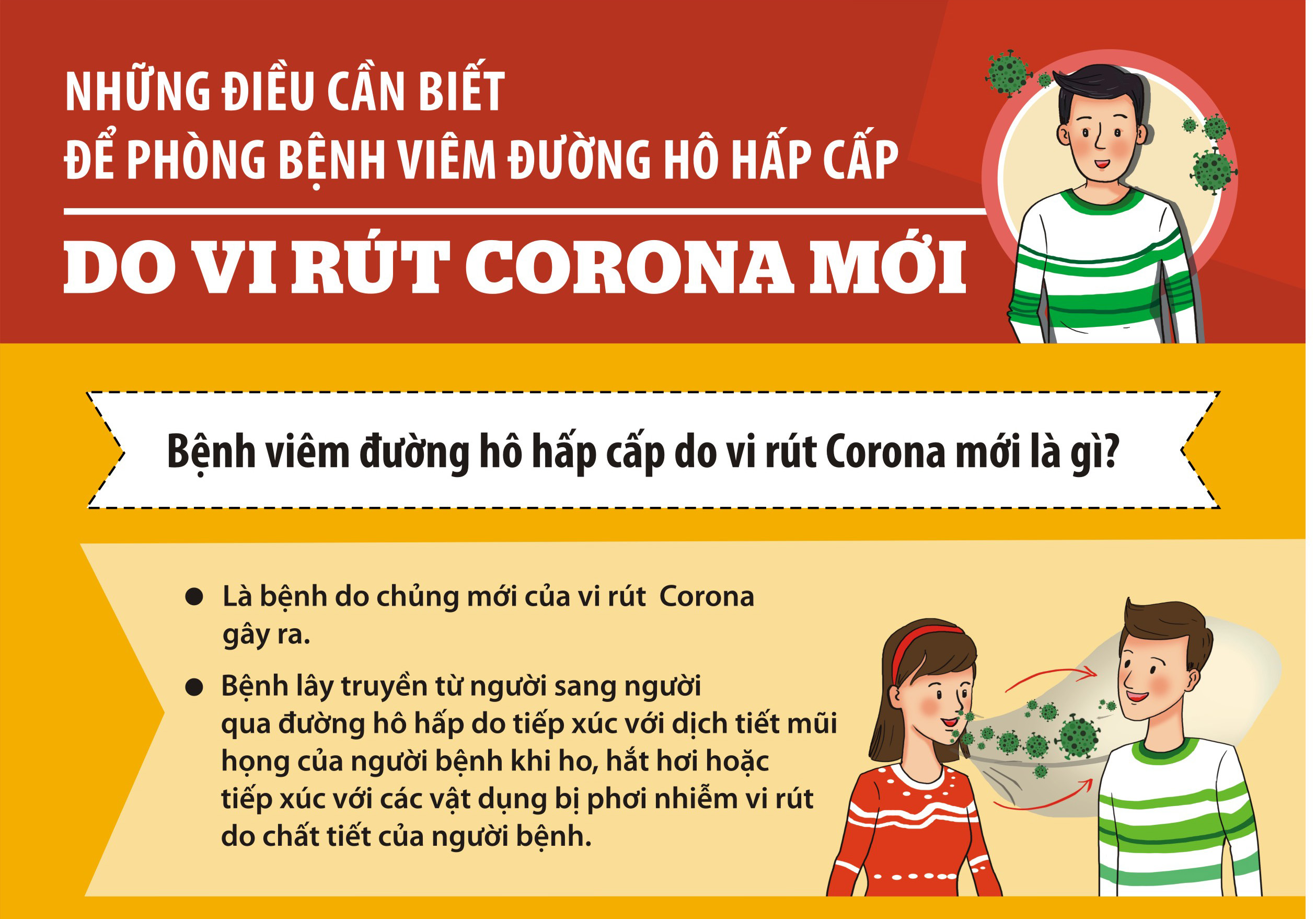 1 Phòng chống virus Corona